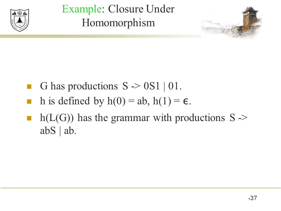 Example: Closure Under Homomorphism G has productions S -> 0S1 | 01.