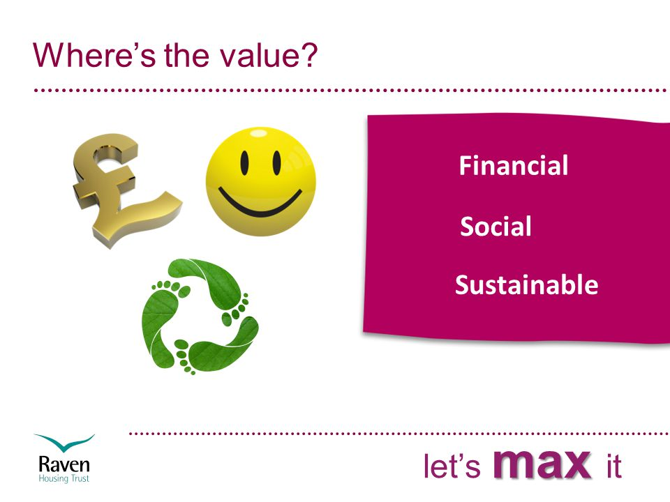 max let's max it Financial Where's the value Social Sustainable