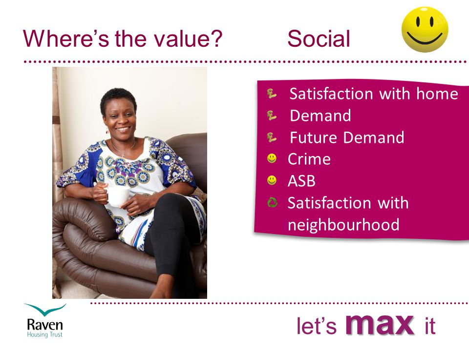 max let's max it Satisfaction with home Demand Future Demand Crime ASB Satisfaction with ineighbourhood Where's the value.
