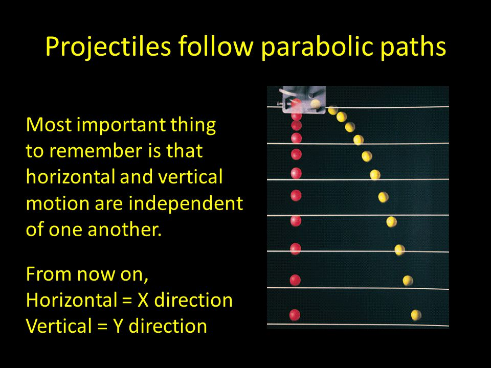 Projectiles follow parabolic paths Most important thing to remember is that horizontal and vertical motion are independent of one another.