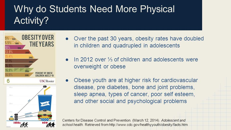 Why do Students Need More Physical Activity.