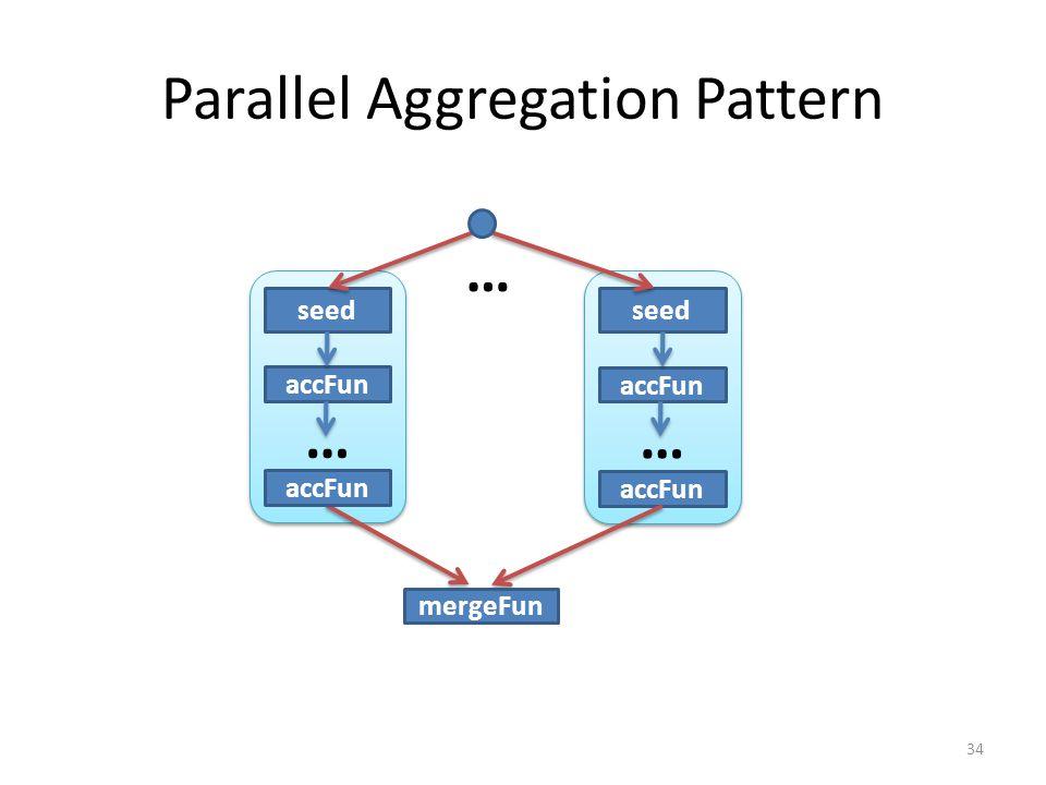 seed accFun … Parallel Aggregation Pattern seed accFun … … 34 mergeFun