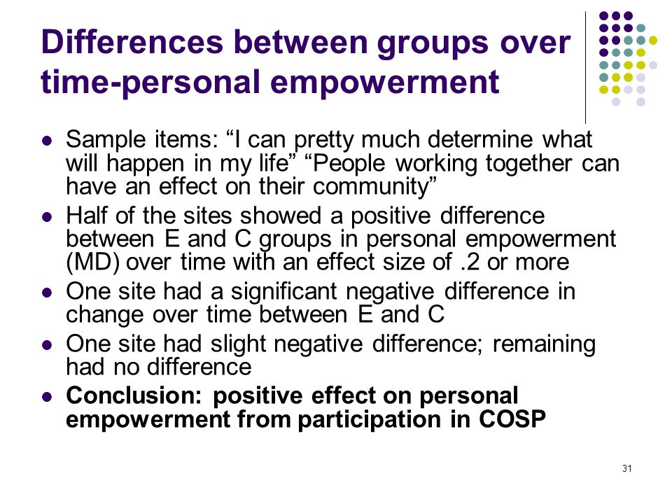 31 Differences between groups over time-personal empowerment Sample items: I can pretty much determine what will happen in my life People working together can have an effect on their community Half of the sites showed a positive difference between E and C groups in personal empowerment (MD) over time with an effect size of.2 or more One site had a significant negative difference in change over time between E and C One site had slight negative difference; remaining had no difference Conclusion: positive effect on personal empowerment from participation in COSP