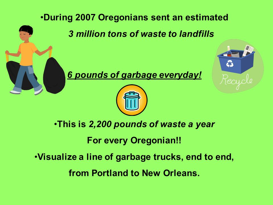 Organic waste 8% +18% + 34% = 60% could be composted (1,320 pounds a year could be composted)