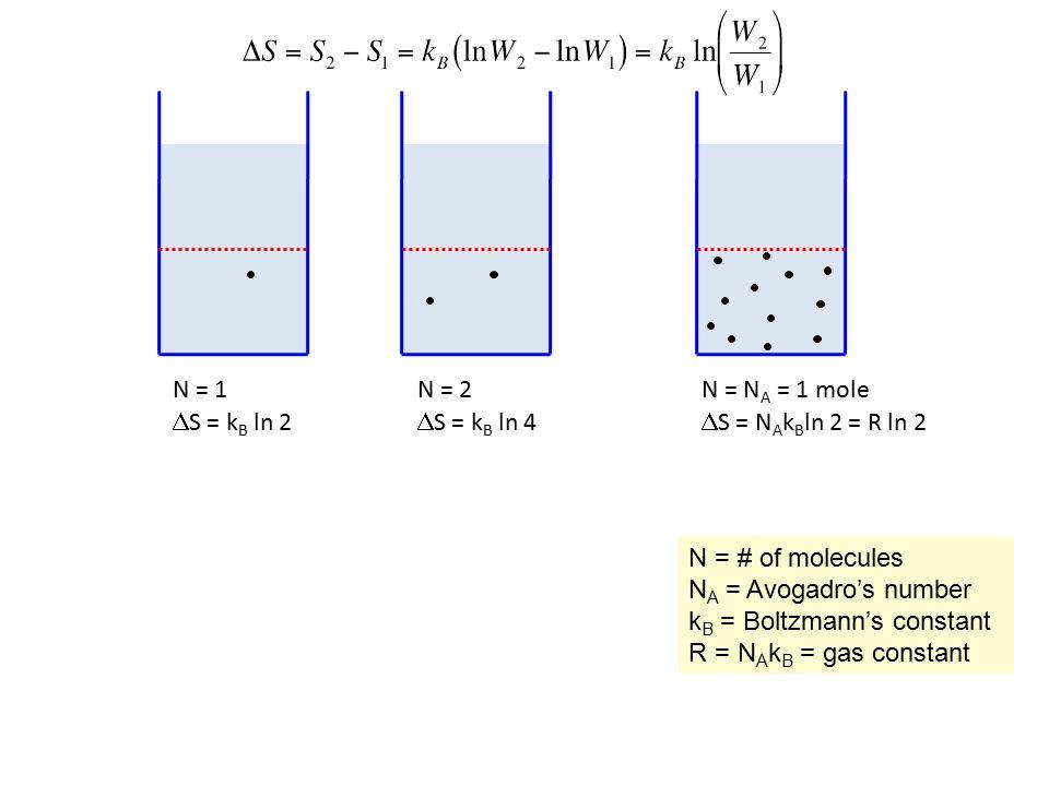 N = 1  S = k B ln 2 N = 2  S = k B ln 4 N = N A = 1 mole  S = N A k B ln 2 = R ln 2 N = # of molecules N A = Avogadro's number k B = Boltzmann's constant R = N A k B = gas constant