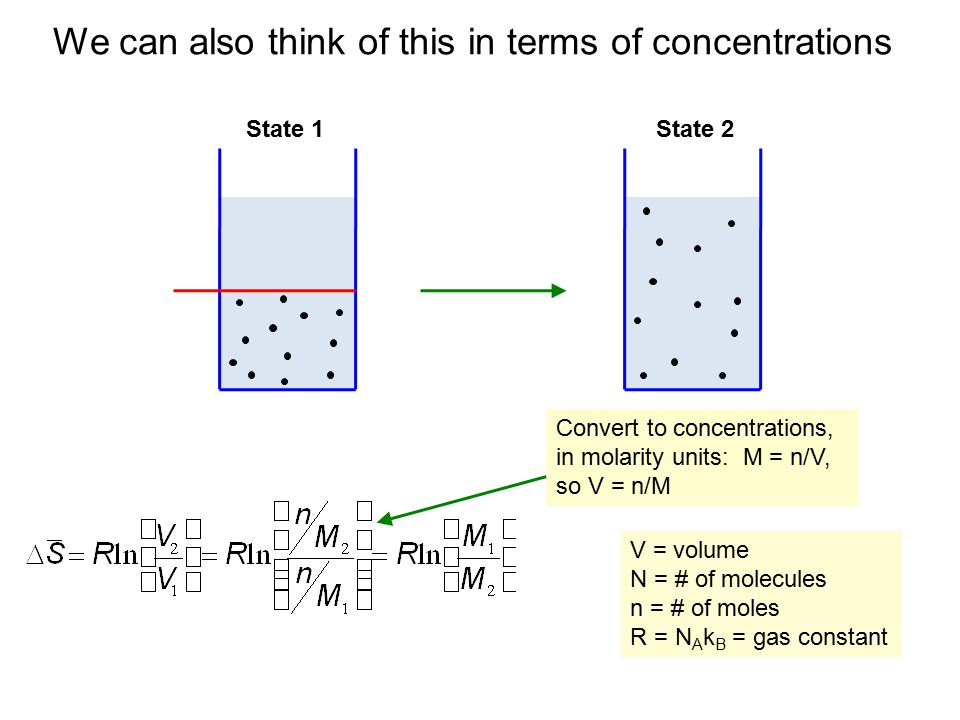 V = volume N = # of molecules n = # of moles R = N A k B = gas constant We can also think of this in terms of concentrations State 1State 2 Convert to concentrations, in molarity units: M = n/V, so V = n/M