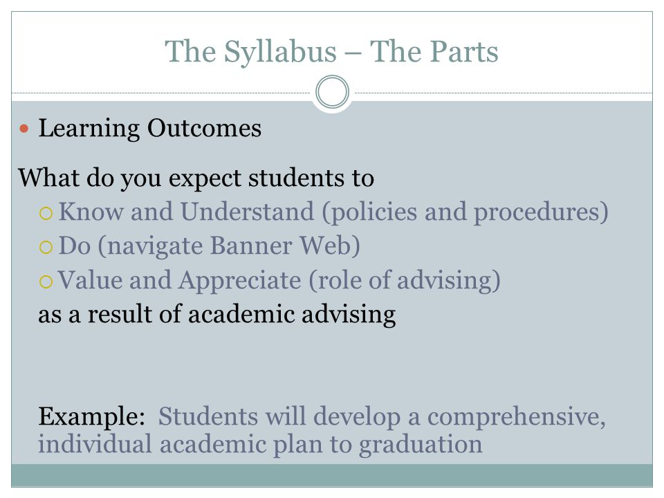 The Syllabus – The Parts Learning Outcomes What do you expect students to  Know and Understand (policies and procedures)  Do (navigate Banner Web) 