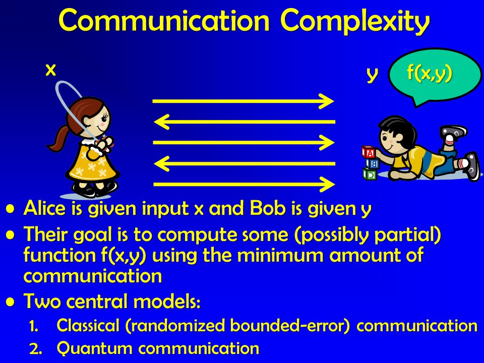 Alice is given input x and Bob is given yAlice is given input x and Bob is given y Their goal is to compute some (possibly partial) function f(x,y) using the minimum amount of communicationTheir goal is to compute some (possibly partial) function f(x,y) using the minimum amount of communication Two central models:Two central models: 1.Classical (randomized bounded-error) communication 2.Quantum communication Communication Complexity x y f(x,y)