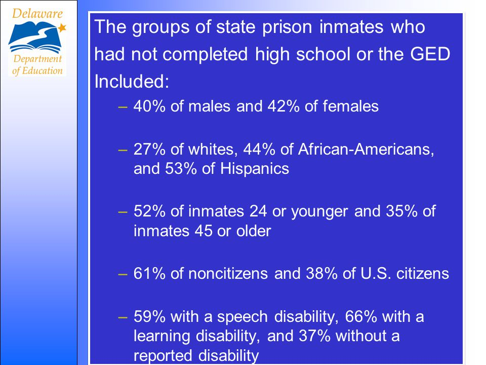 The groups of state prison inmates who had not completed high school or the GED Included: –40% of males and 42% of females –27% of whites, 44% of African-Americans, and 53% of Hispanics –52% of inmates 24 or younger and 35% of inmates 45 or older –61% of noncitizens and 38% of U.S.
