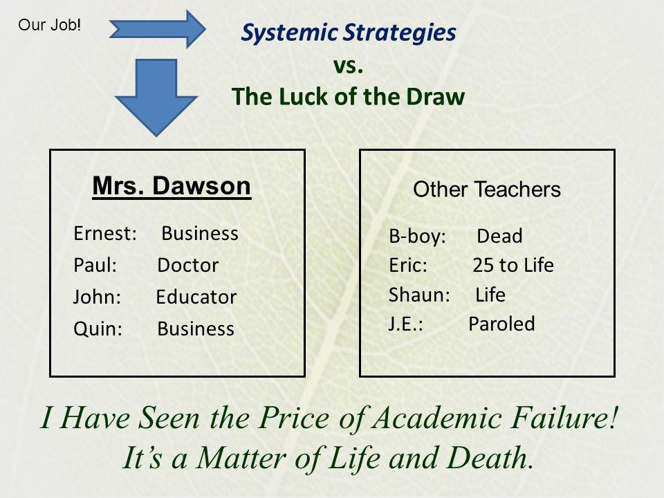 Systemic Strategies vs.