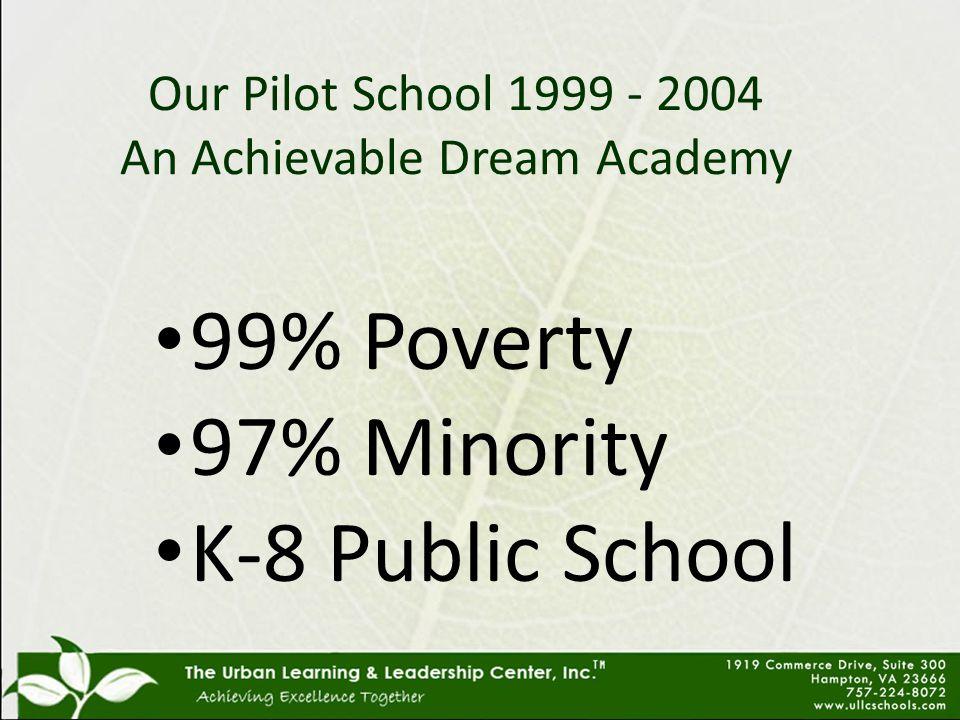 Our Pilot School 1999 - 2004 An Achievable Dream Academy 99% Poverty 97% Minority K-8 Public School