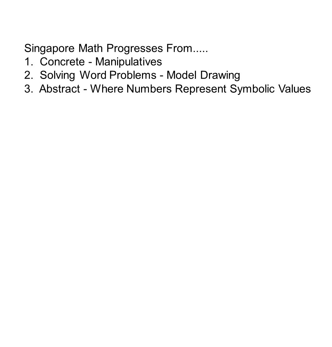 Singapore Math Progresses From..... 1. Concrete - Manipulatives 2.