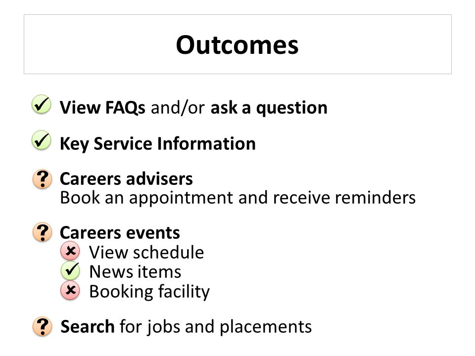 Outcomes View FAQs and/or ask a question Key Service Information  Careers advisers Book an appointment and receive reminders  Careers events  View schedule News items  Booking facility  Search for jobs and placements
