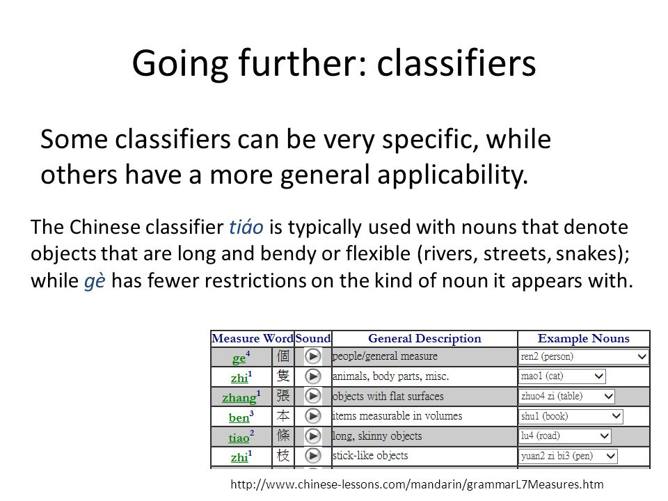 Going further: classifiers Some classifiers can be very specific, while others have a more general applicability.