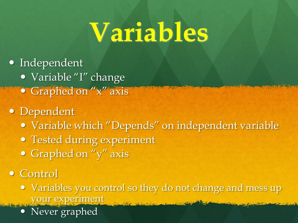 Variables Independent Independent Variable I change Variable I change Graphed on x axis Graphed on x axis Dependent Dependent Variable which Depends on independent variable Variable which Depends on independent variable Tested during experiment Tested during experiment Graphed on y axis Graphed on y axis Control Control Variables you control so they do not change and mess up your experiment Variables you control so they do not change and mess up your experiment Never graphed Never graphed