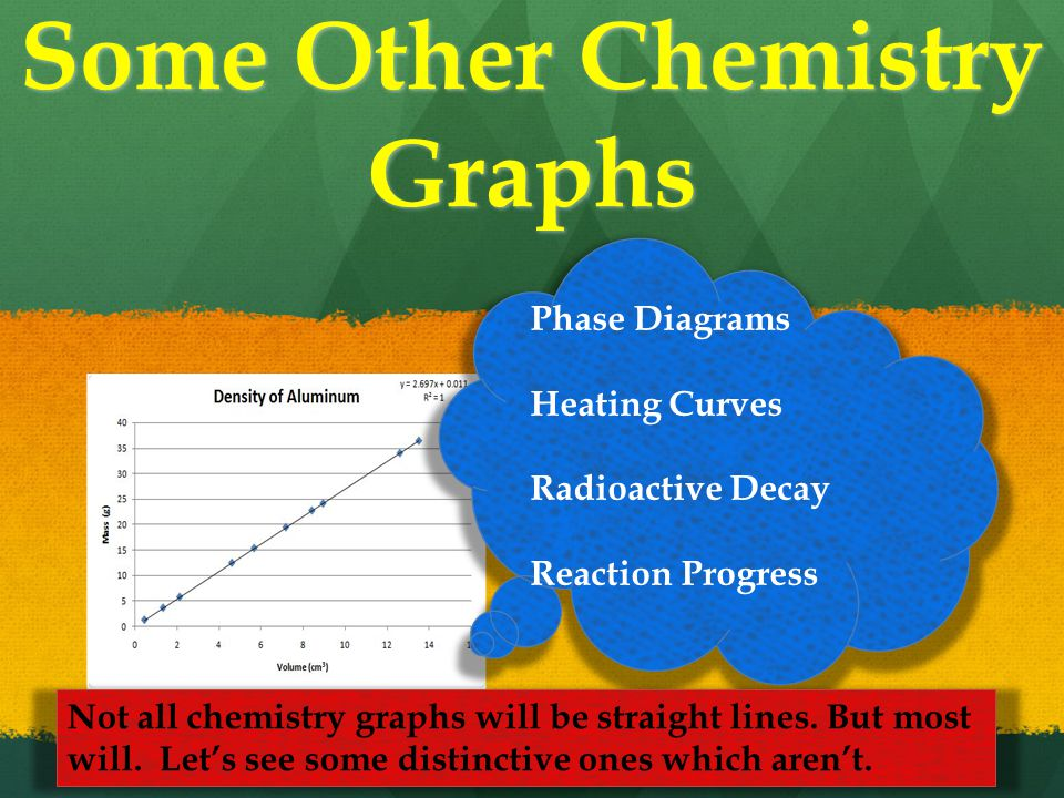 Some Other Chemistry Graphs Phase Diagrams Heating Curves Radioactive Decay Reaction Progress Not all chemistry graphs will be straight lines.