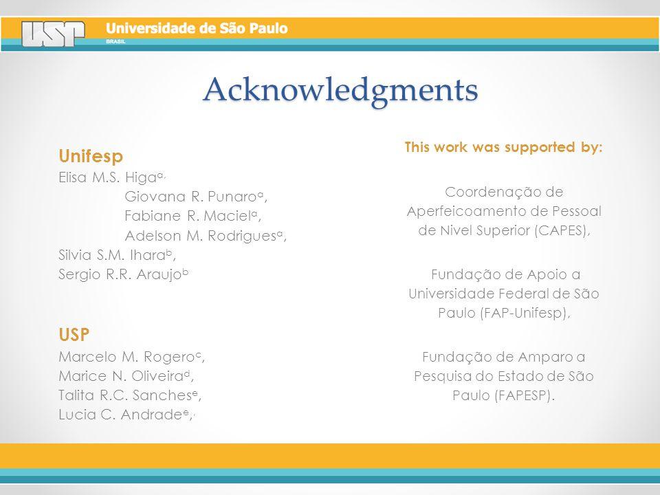 Acknowledgments Unifesp Elisa M.S. Higa a, Giovana R.