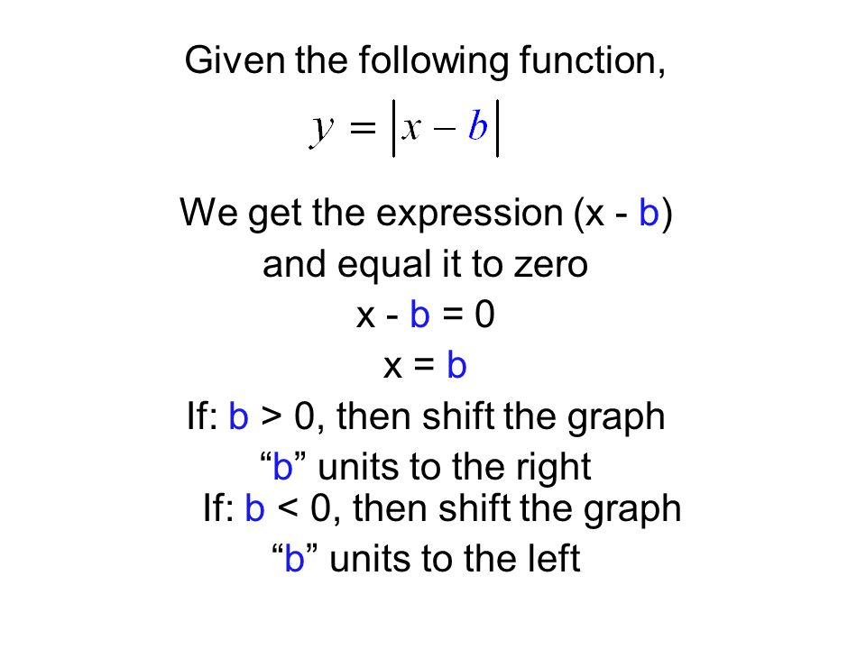 "Given the following function, We get the expression (x - b) and equal it to zero x - b = 0 x = b If: b > 0, then shift the graph ""b"" units to the righ"