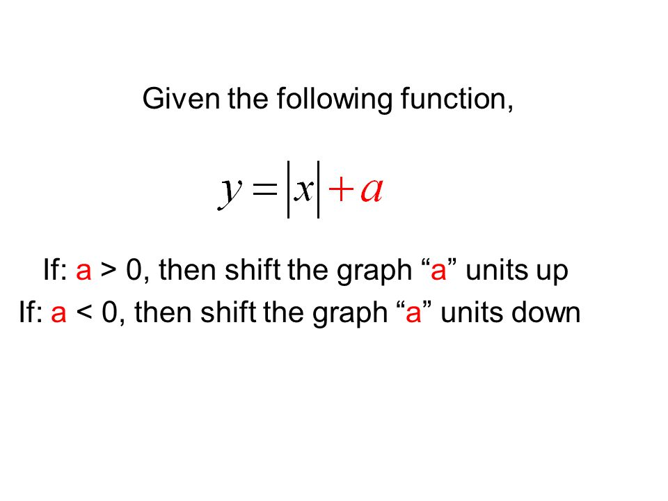 "Given the following function, If: a > 0, then shift the graph ""a"" units up If: a < 0, then shift the graph ""a"" units down"