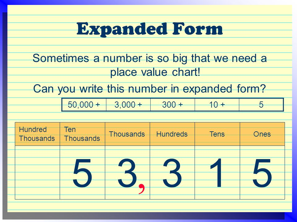 Expanded Form Sometimes a number is so big that we need a place value chart! Can you write this number in expanded form? 5 Ones 1 Tens 3 Hundreds 3 Th