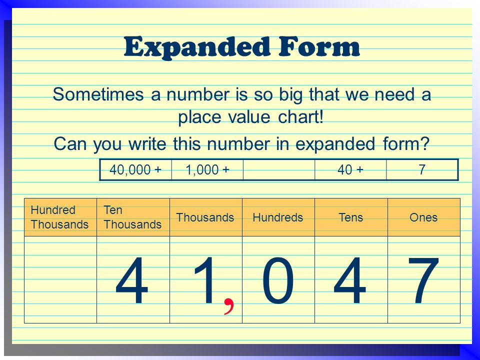 Expanded Form Sometimes a number is so big that we need a place value chart! Can you write this number in expanded form? 7 Ones 4 Tens 0 Hundreds 1 Th