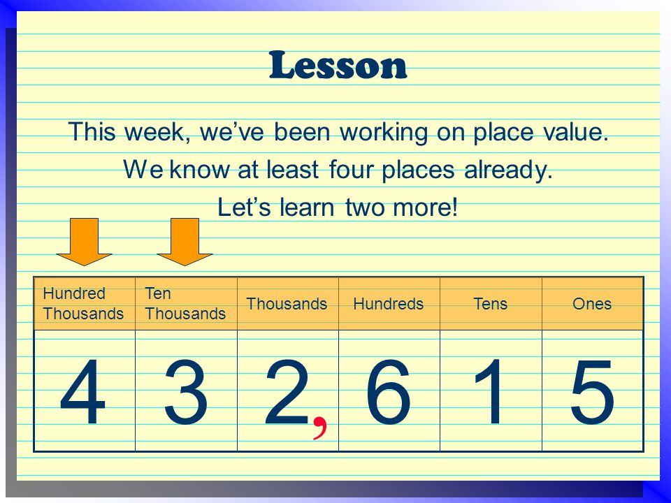 Lesson This week, we've been working on place value. We know at least four places already. Let's learn two more! 5 Ones 1 Tens 6 Hundreds 2 Thousands
