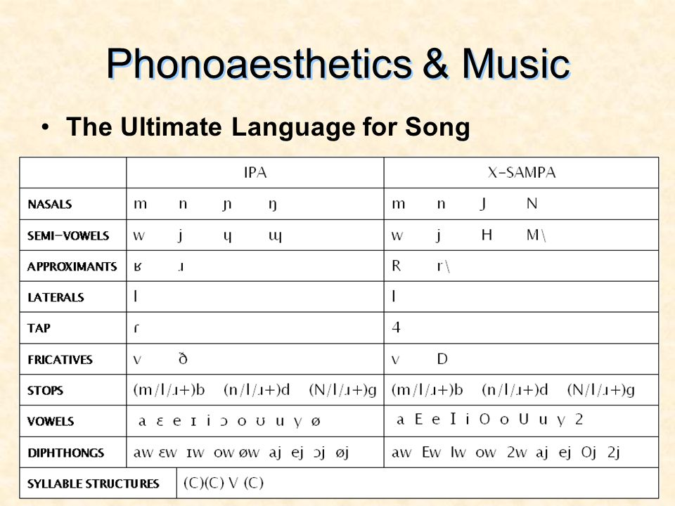 Phonoaesthetics & Music The Ultimate Language for Song