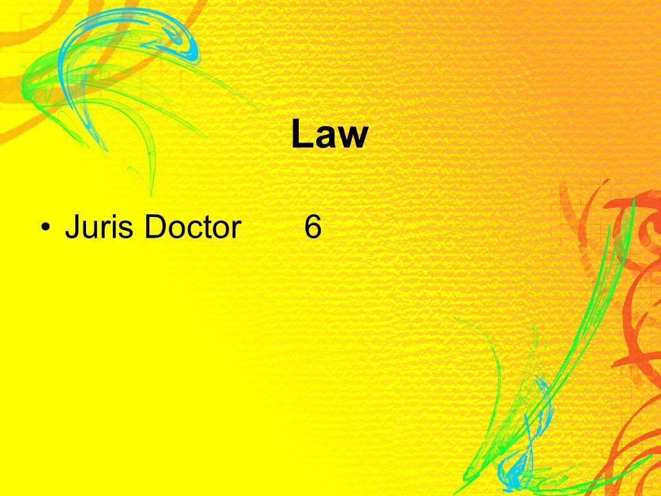 Law Juris Doctor6