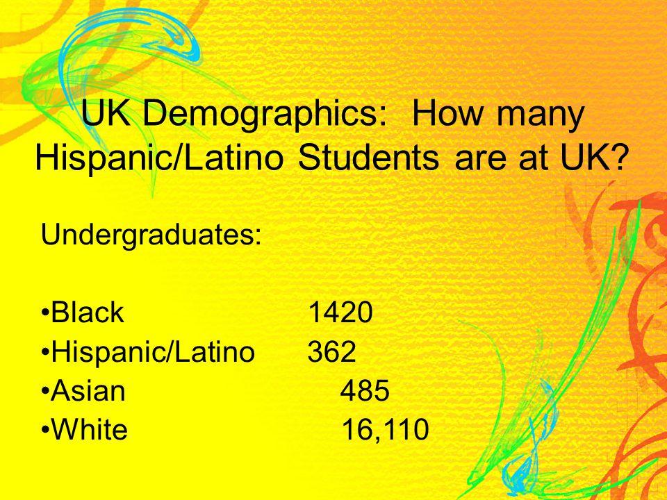 UK Demographics: How many Hispanic/Latino Students are at UK.