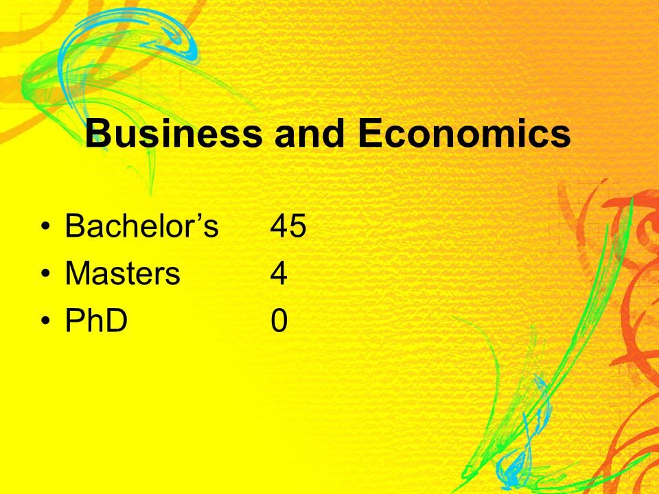 Business and Economics Bachelor's45 Masters4 PhD0
