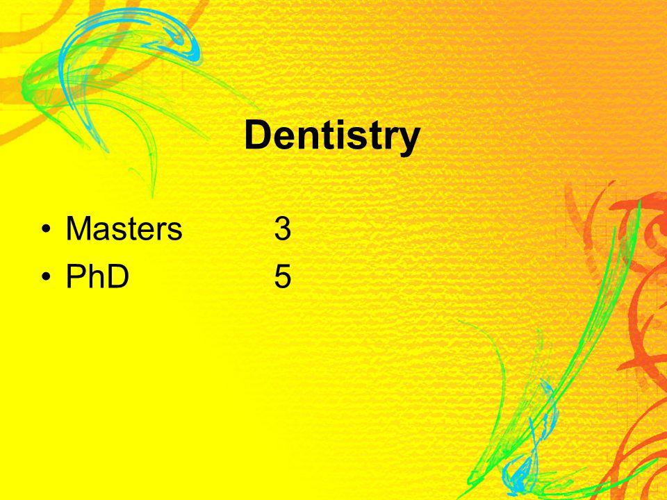 Dentistry Masters3 PhD5