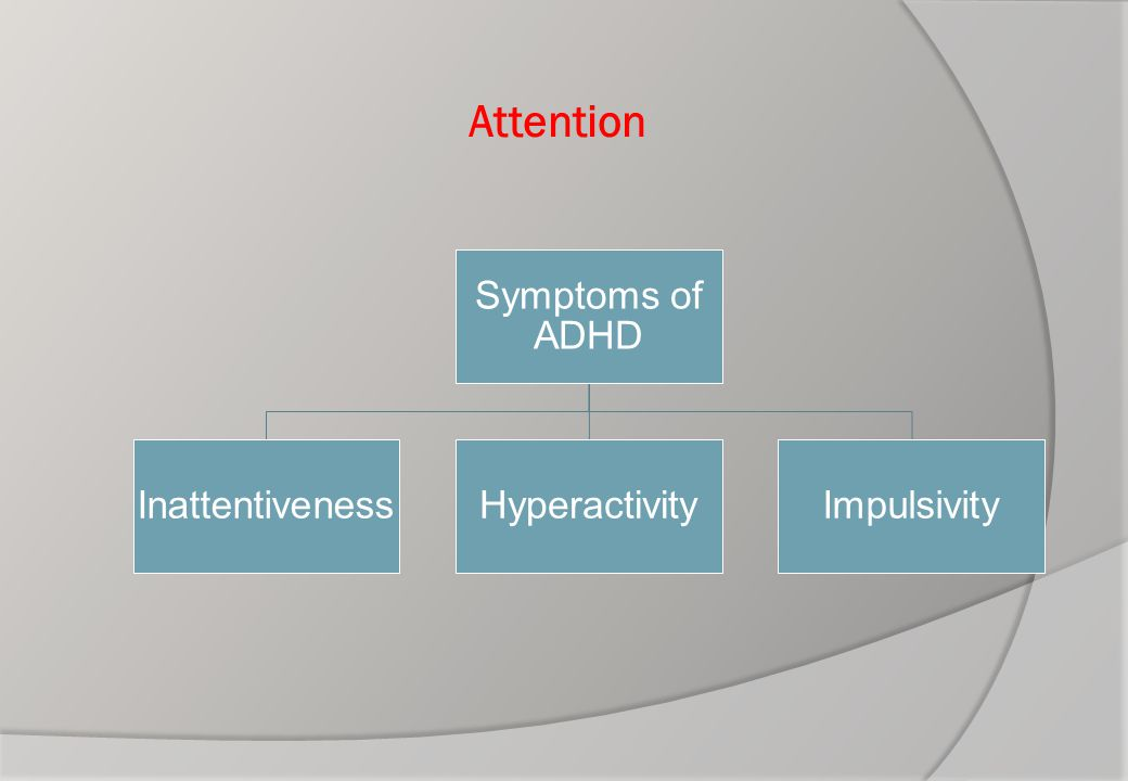 Attention Symptoms of ADHD InattentivenessHyperactivityImpulsivity
