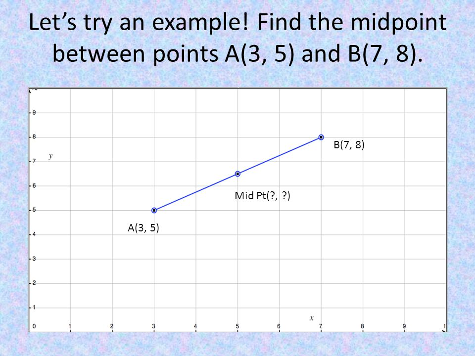 Let's try an example. Find the midpoint between points A(3, 5) and B(7, 8).