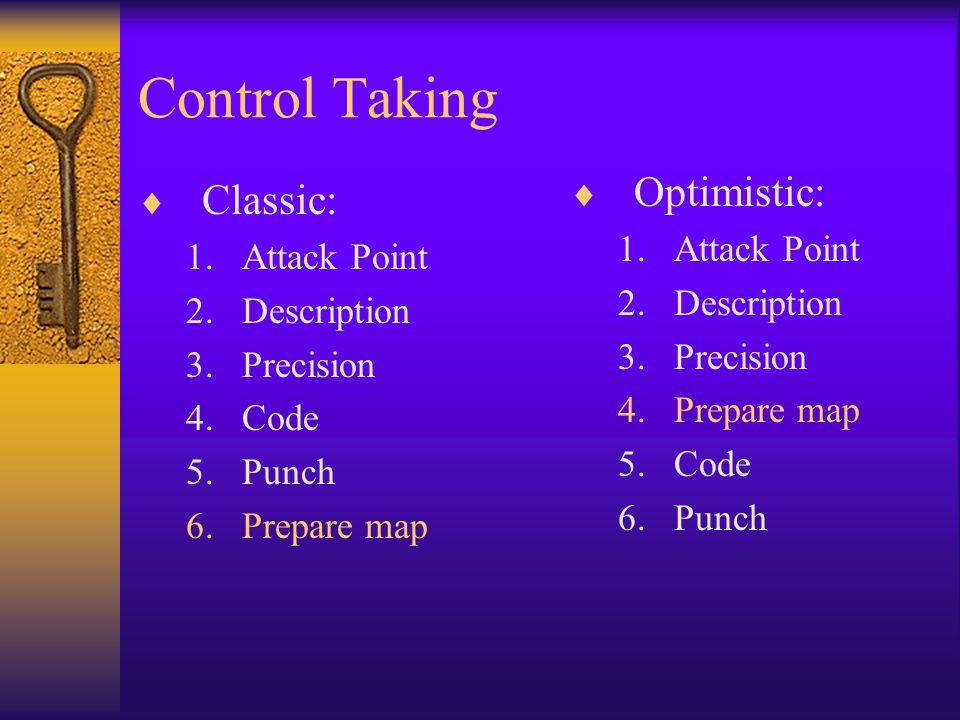Control Taking  Classic: 1.Attack Point 2.Description 3.Precision 4.Code 5.Punch 6.Prepare map  Optimistic: 1.Attack Point 2.Description 3.Precision 4.Prepare map 5.Code 6.Punch