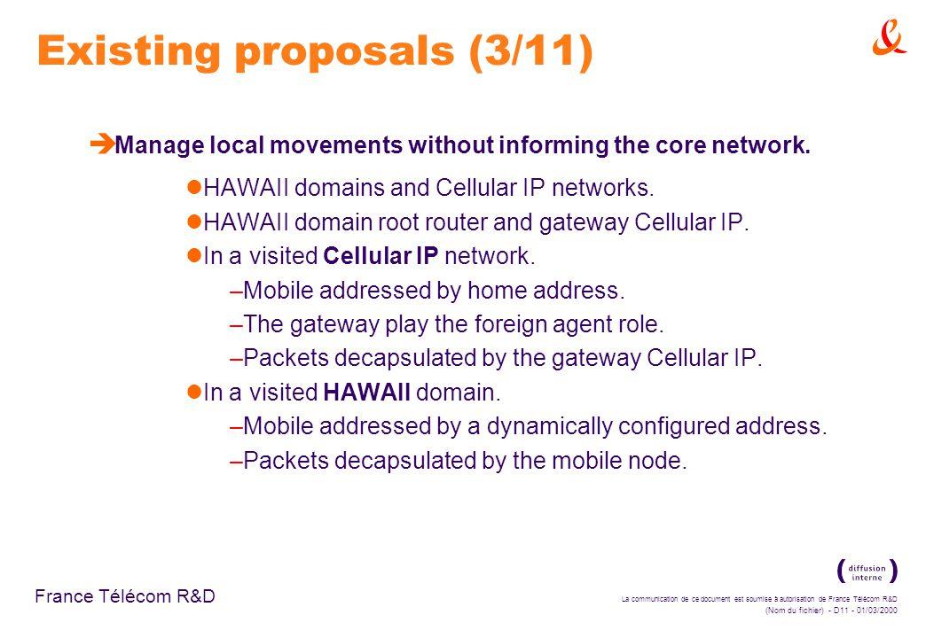 La communication de ce document est soumise à autorisation de France Télécom R&D (Nom du fichier) - D11 - 01/03/2000 France Télécom R&D Existing proposals (3/11) è Manage local movements without informing the core network.