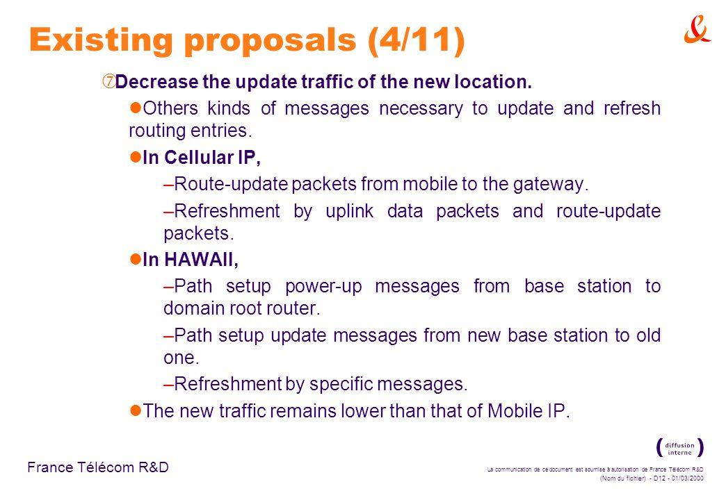 La communication de ce document est soumise à autorisation de France Télécom R&D (Nom du fichier) - D12 - 01/03/2000 France Télécom R&D Existing proposals (4/11) ‡ Decrease the update traffic of the new location.