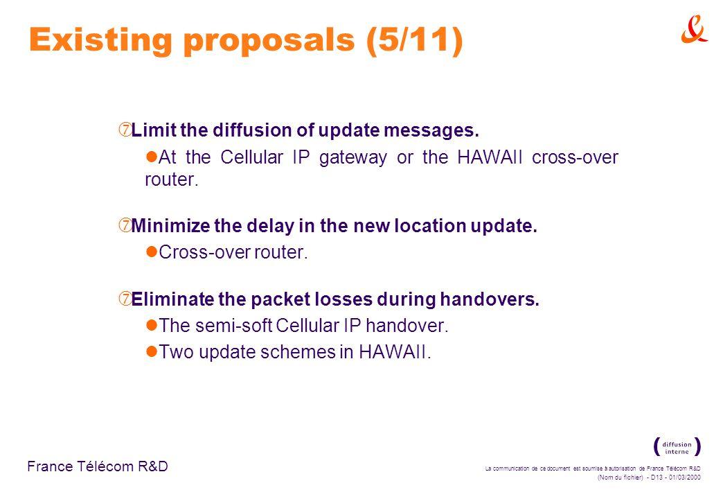 La communication de ce document est soumise à autorisation de France Télécom R&D (Nom du fichier) - D13 - 01/03/2000 France Télécom R&D Existing proposals (5/11) ‡ Limit the diffusion of update messages.