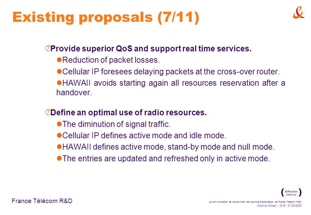 La communication de ce document est soumise à autorisation de France Télécom R&D (Nom du fichier) - D15 - 01/03/2000 France Télécom R&D Existing proposals (7/11) ‡ Provide superior QoS and support real time services.