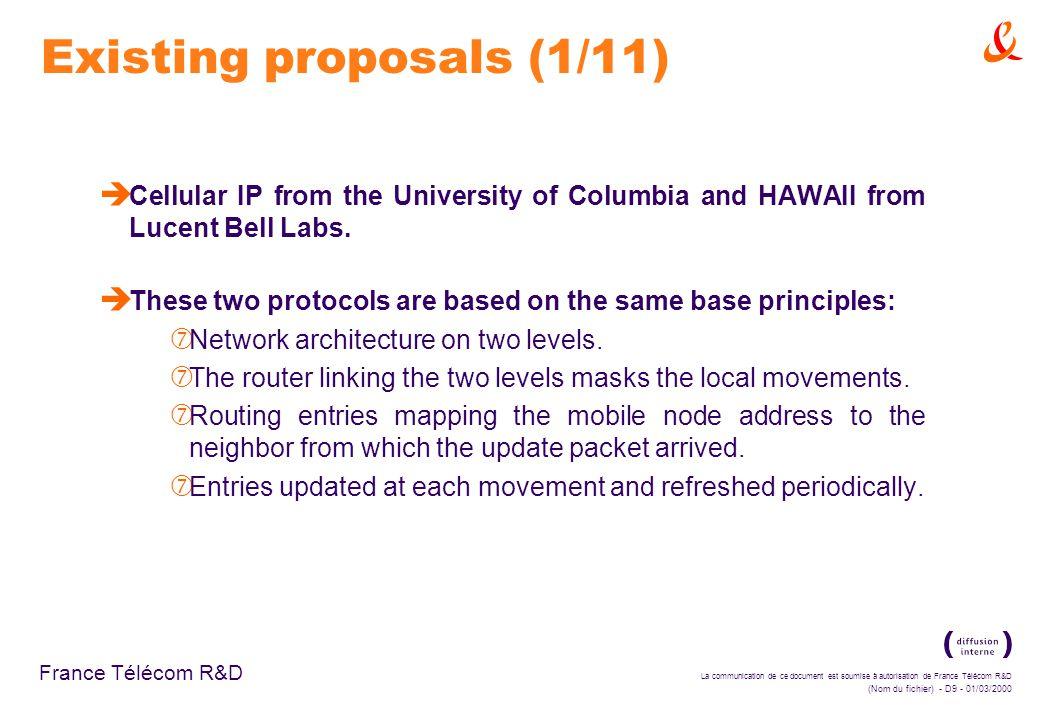 La communication de ce document est soumise à autorisation de France Télécom R&D (Nom du fichier) - D9 - 01/03/2000 France Télécom R&D Existing proposals (1/11) è Cellular IP from the University of Columbia and HAWAII from Lucent Bell Labs.