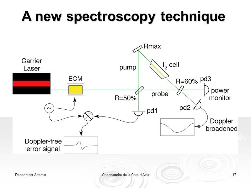 Department ArtemisObservatoire de la Cote d Azur17 A new spectroscopy technique