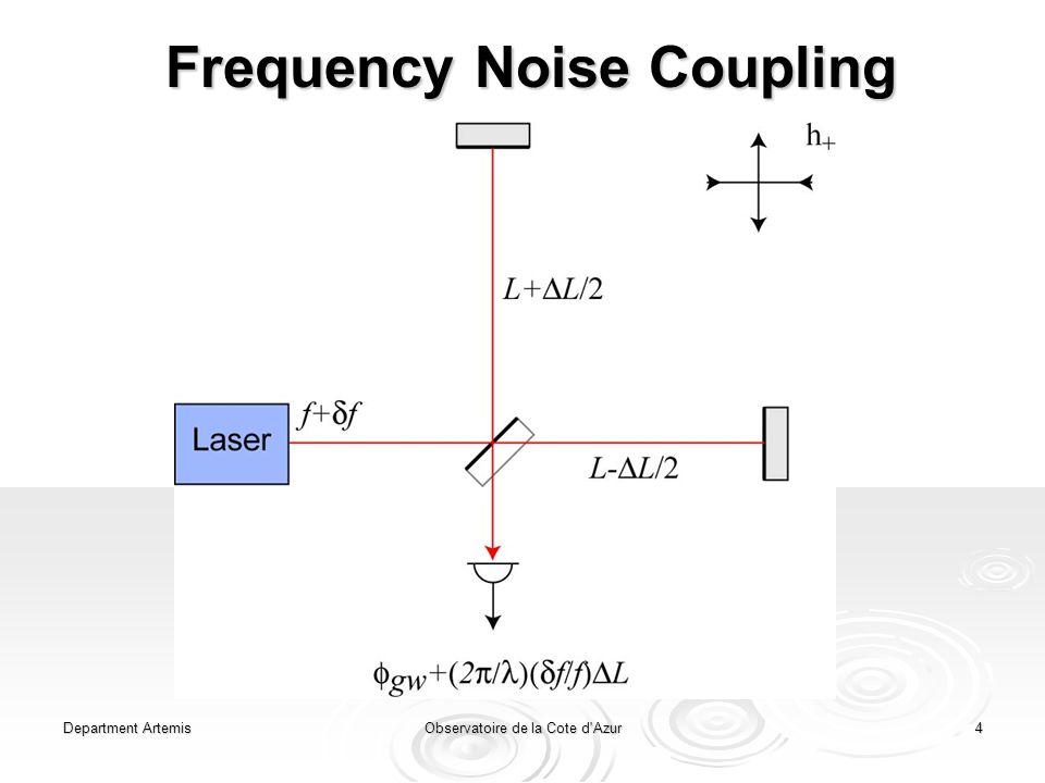 Department ArtemisObservatoire de la Cote d Azur4 Frequency Noise Coupling