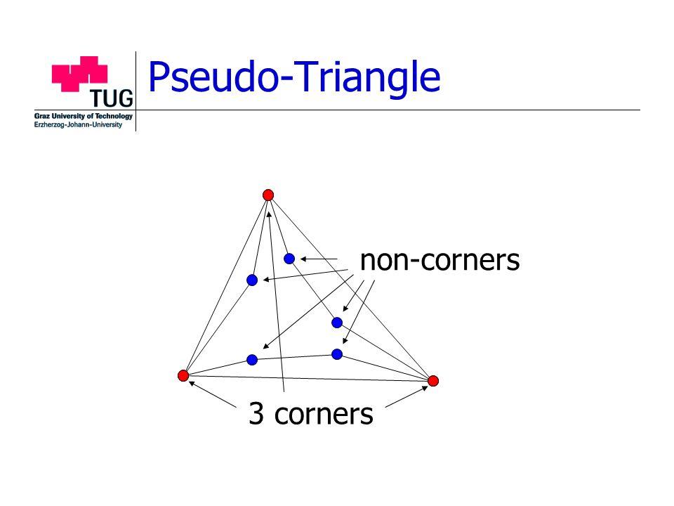 Pseudo-Triangle 3 corners non-corners