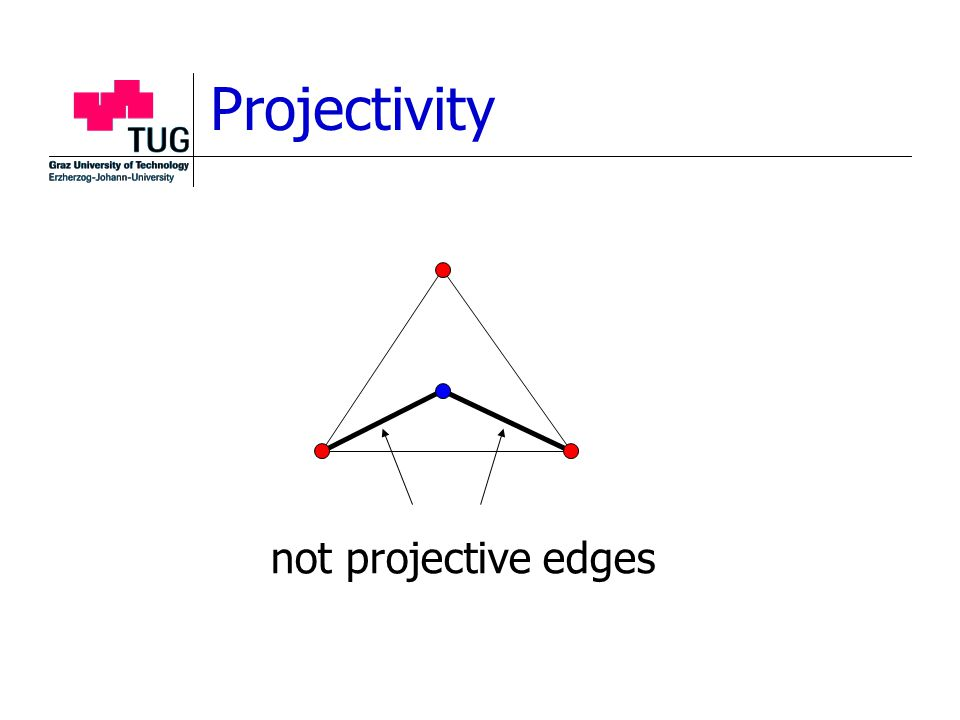 Projectivity not projective edges