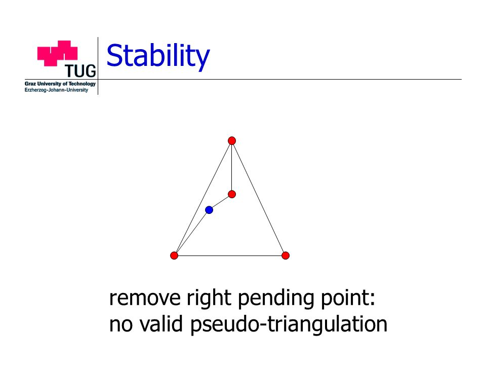 Stability remove right pending point: no valid pseudo-triangulation
