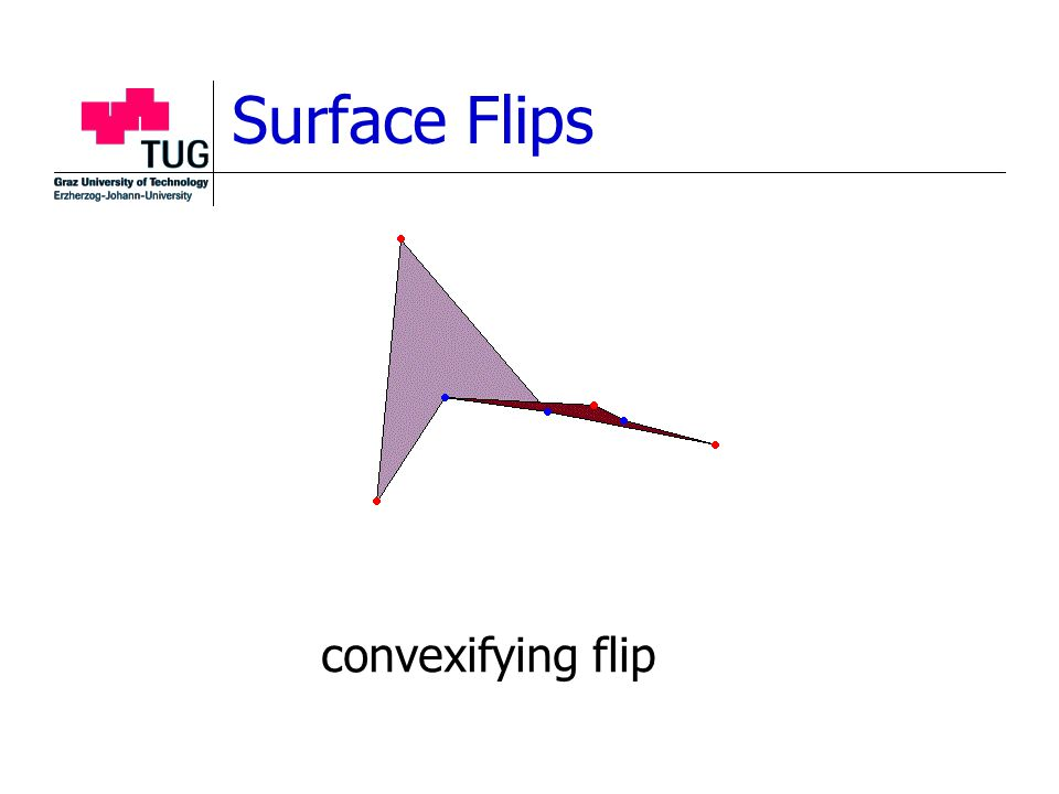 Surface Flips convexifying flip