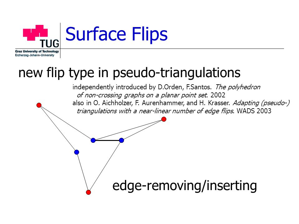 Surface Flips new flip type in pseudo-triangulations edge-removing/inserting independently introduced by D.Orden, F.Santos. The polyhedron of non-cros