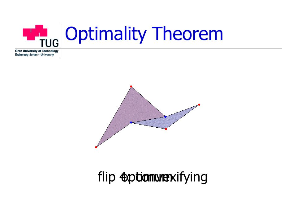Optimality Theorem flip 4: convexifyingoptimum