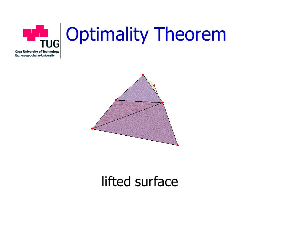Optimality Theorem lifted surface