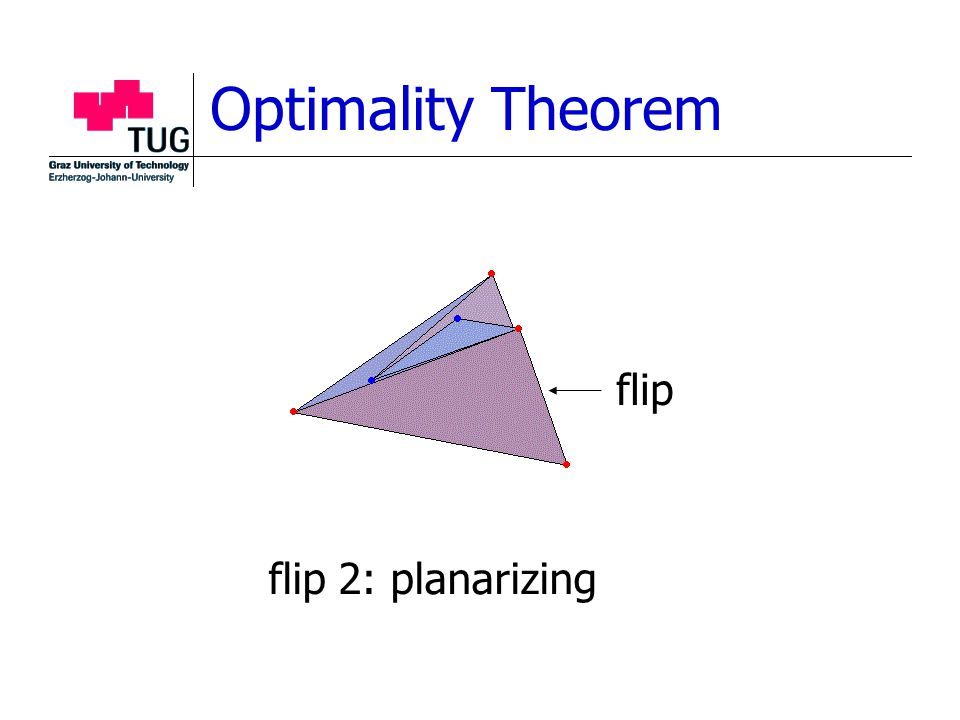 Optimality Theorem flip 2: planarizing flip