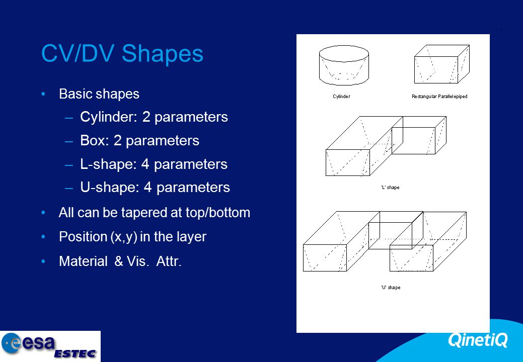 11 CV/DV Shapes Basic shapes –Cylinder: 2 parameters –Box: 2 parameters –L-shape: 4 parameters –U-shape: 4 parameters All can be tapered at top/bottom Position (x,y) in the layer Material & Vis.